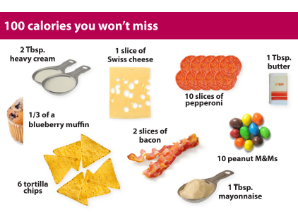 100 Calories You Won't Miss infographic.